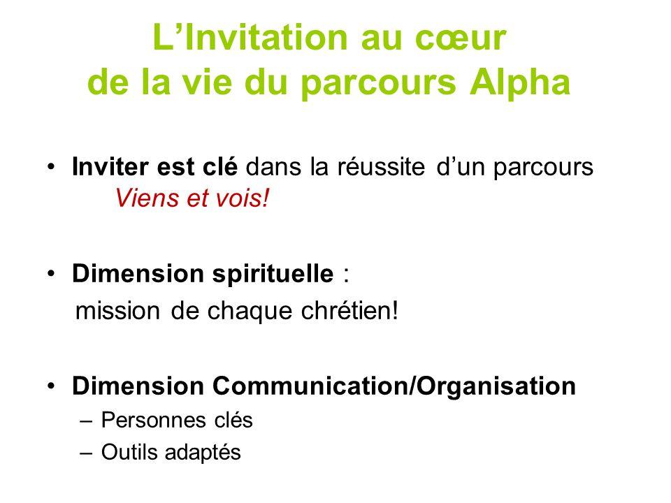 L'Invitation au cœur de la vie du parcours Alpha