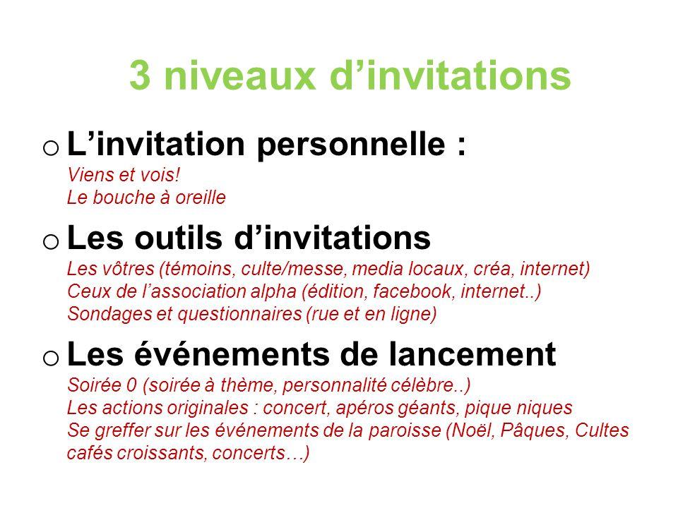 3 niveaux d'invitations