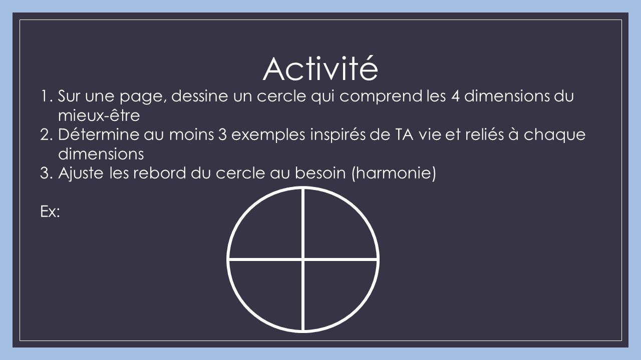 Activité Sur une page, dessine un cercle qui comprend les 4 dimensions du mieux-être.