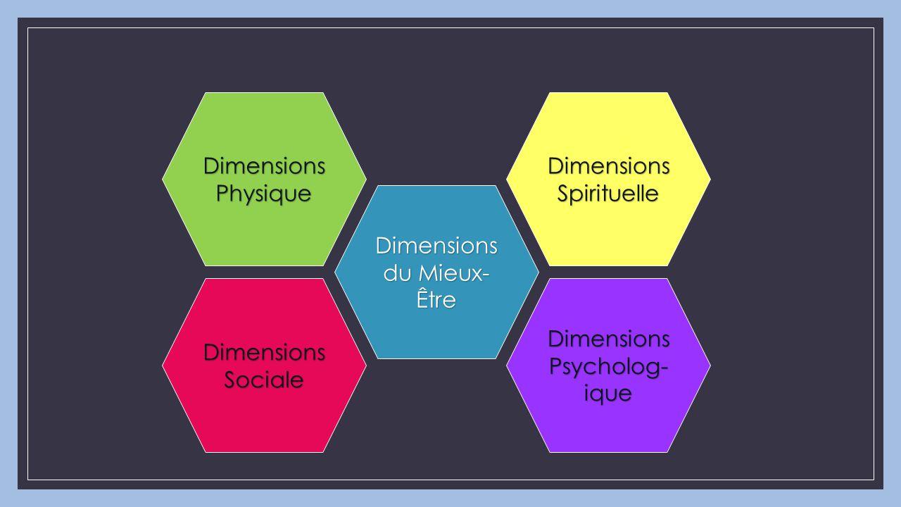 Dimensions Spirituelle