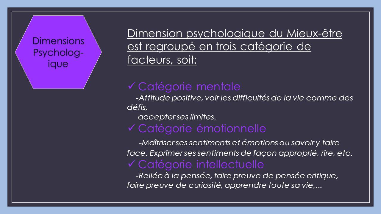 Dimensions Psycholog-ique