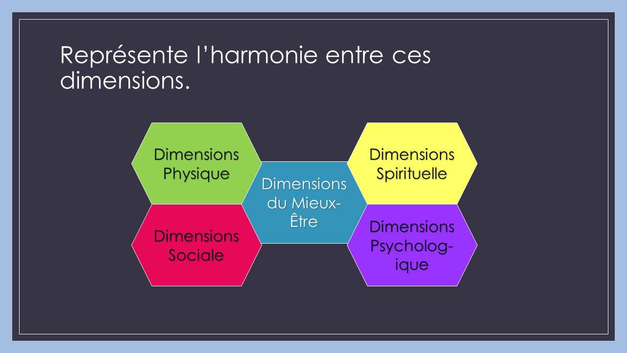Représente l'harmonie entre ces dimensions.