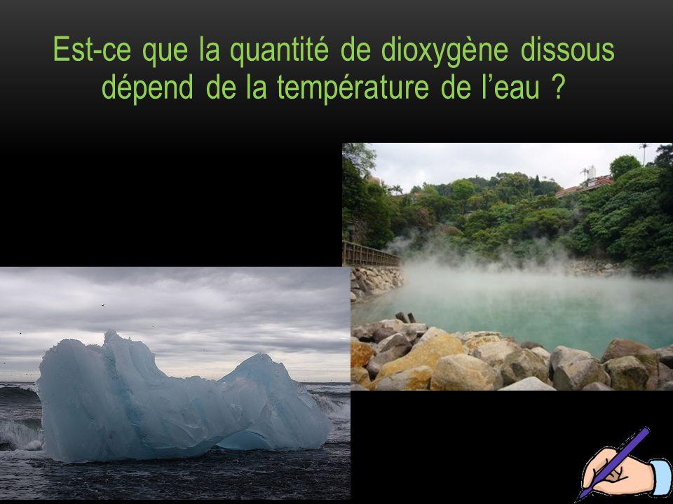 Est-ce que la quantité de dioxygène dissous dépend de la température de l'eau