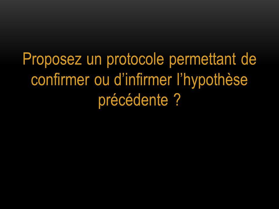Proposez un protocole permettant de confirmer ou d'infirmer l'hypothèse précédente