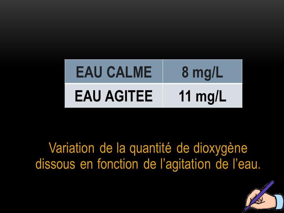 EAU CALME 8 mg/L EAU AGITEE 11 mg/L