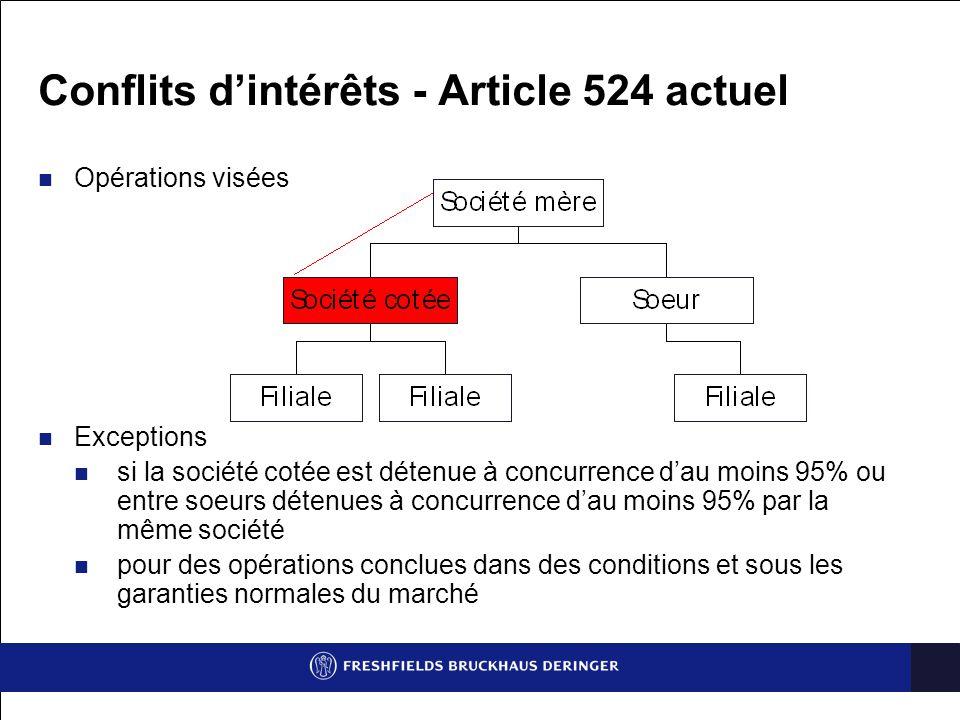Conflits d'intérêts - Article 524 actuel