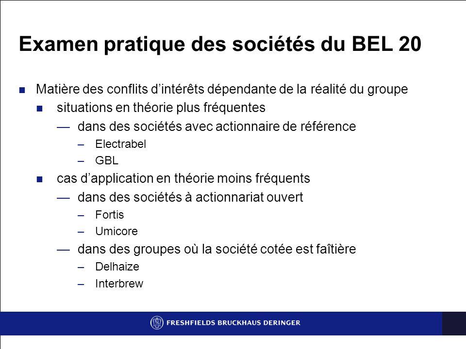 Examen pratique des sociétés du BEL 20