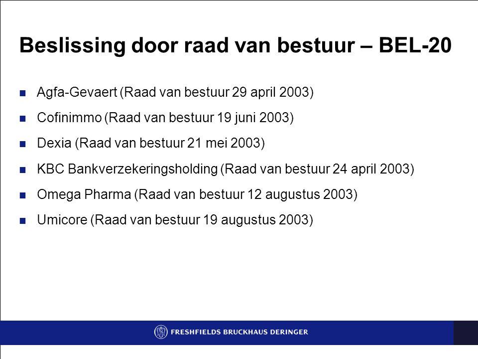 Beslissing door raad van bestuur – BEL-20