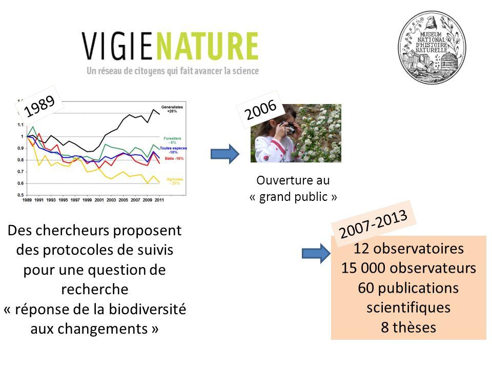 « réponse de la biodiversité aux changements » 12 observatoires