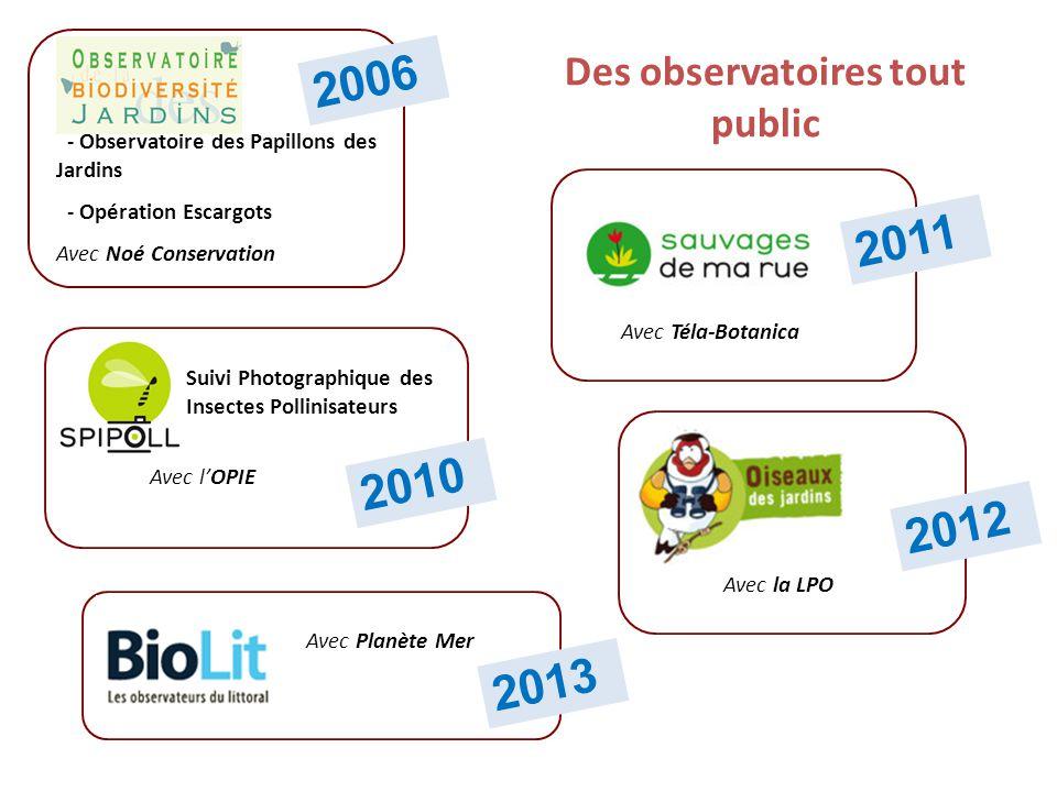Des observatoires tout public
