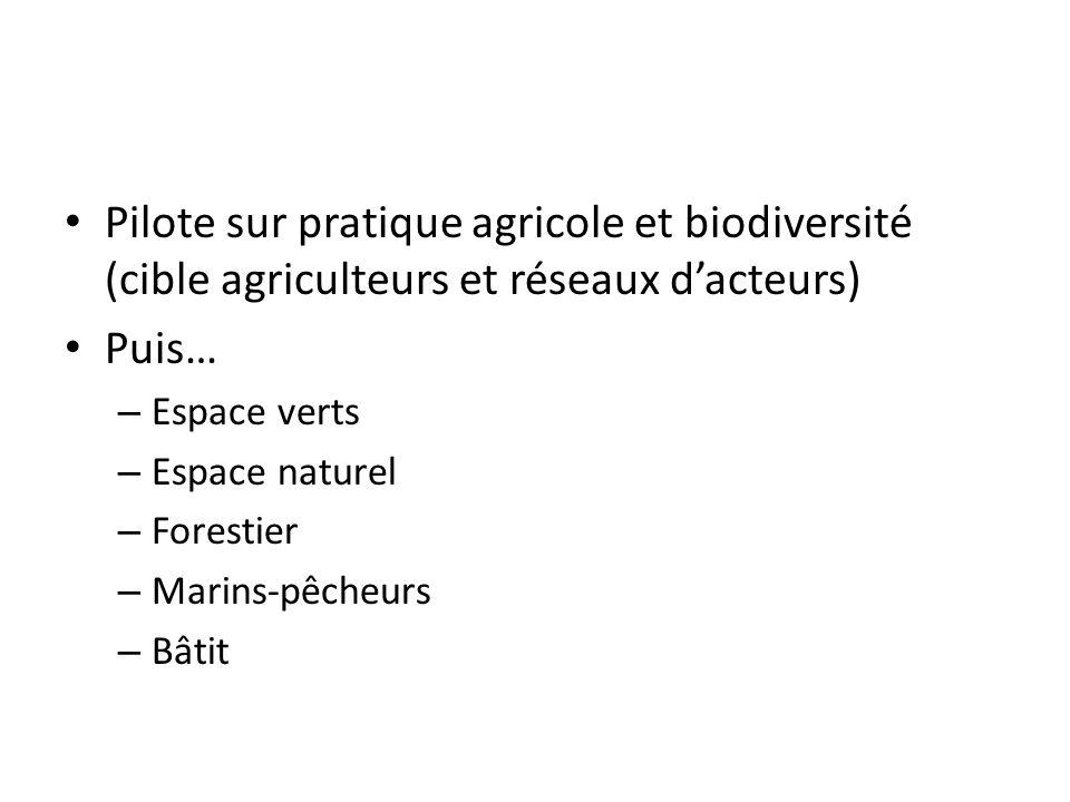 Pilote sur pratique agricole et biodiversité (cible agriculteurs et réseaux d'acteurs)