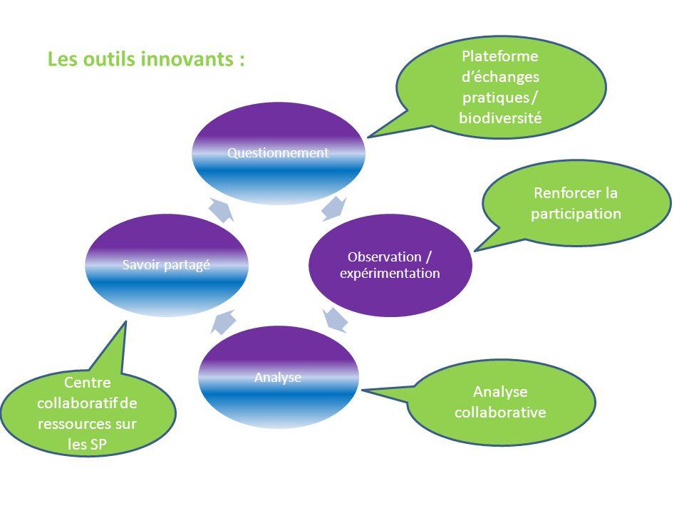 Les outils innovants : Plateforme d'échanges pratiques / biodiversité