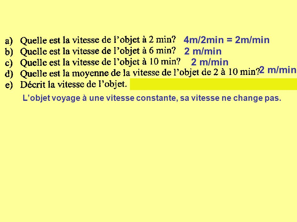 4m/2min = 2m/min 2 m/min 2 m/min 2 m/min