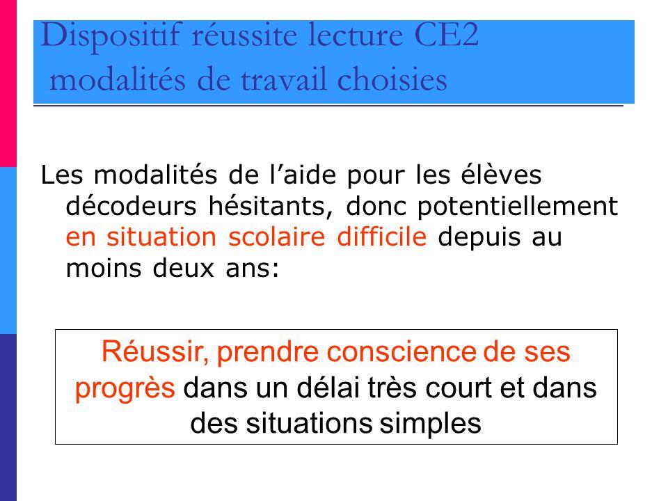 Dispositif réussite lecture CE2 modalités de travail choisies