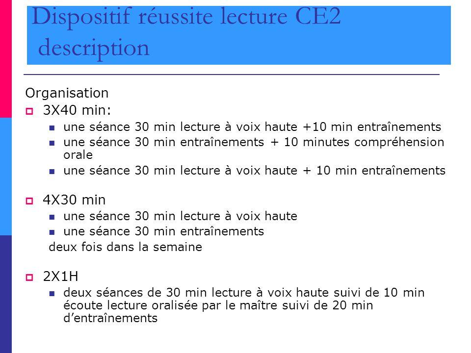 Dispositif réussite lecture CE2 description