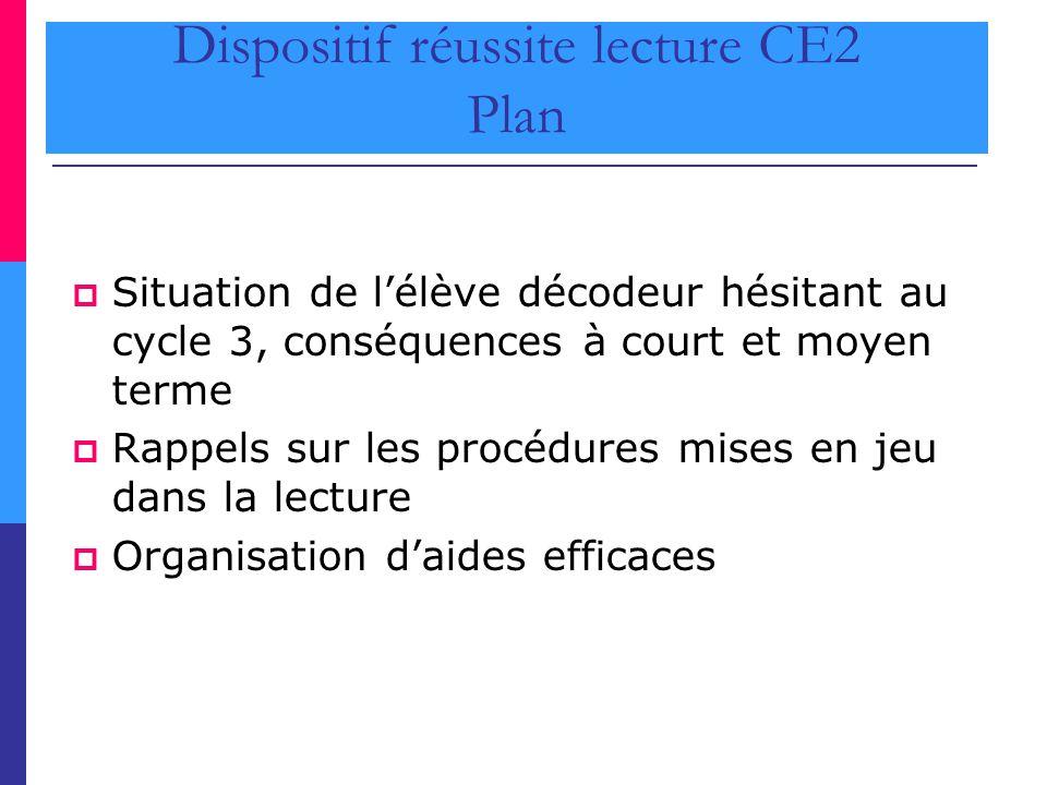 Dispositif réussite lecture CE2 Plan
