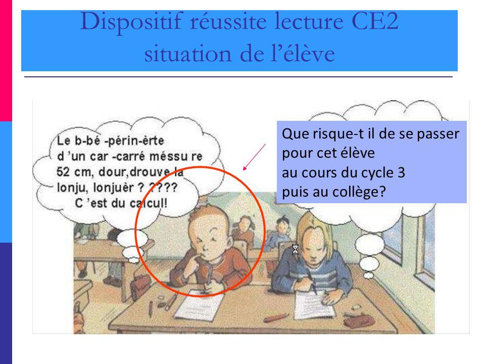 Dispositif réussite lecture CE2 situation de l'élève