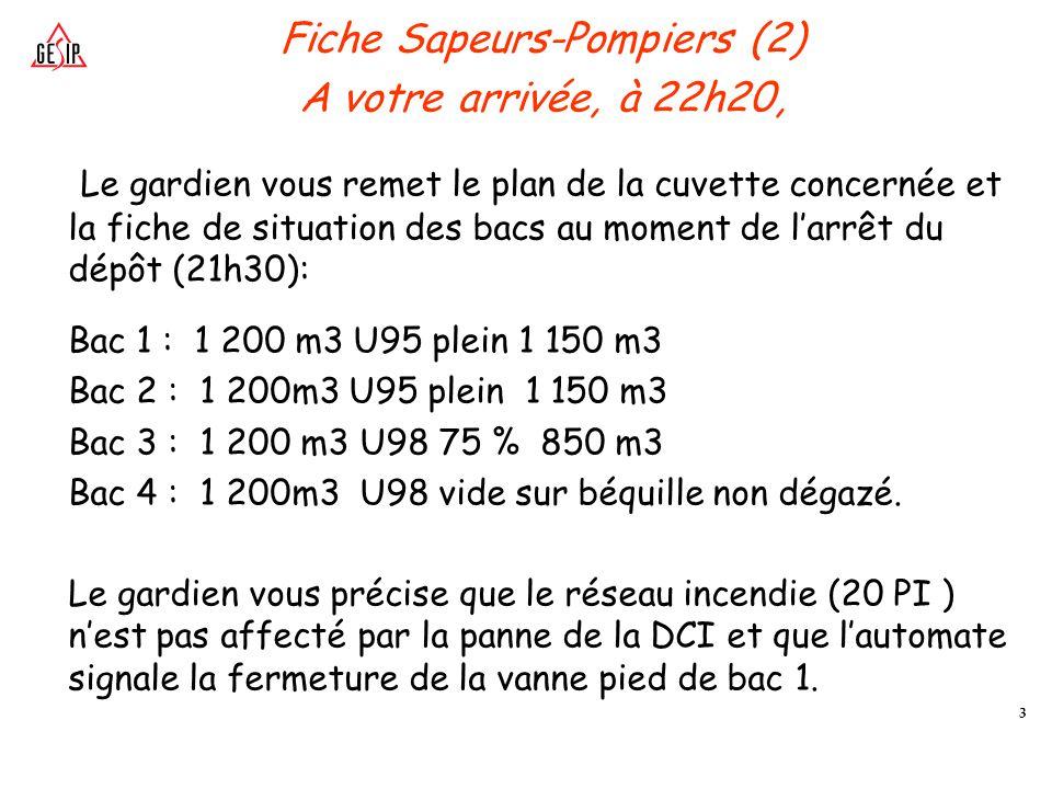 Fiche Sapeurs-Pompiers (2)