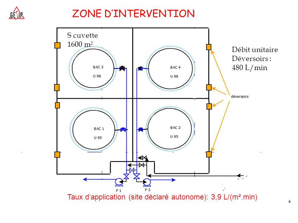 ZONE D'INTERVENTION S cuvette 1600 m² Débit unitaire Déversoirs :