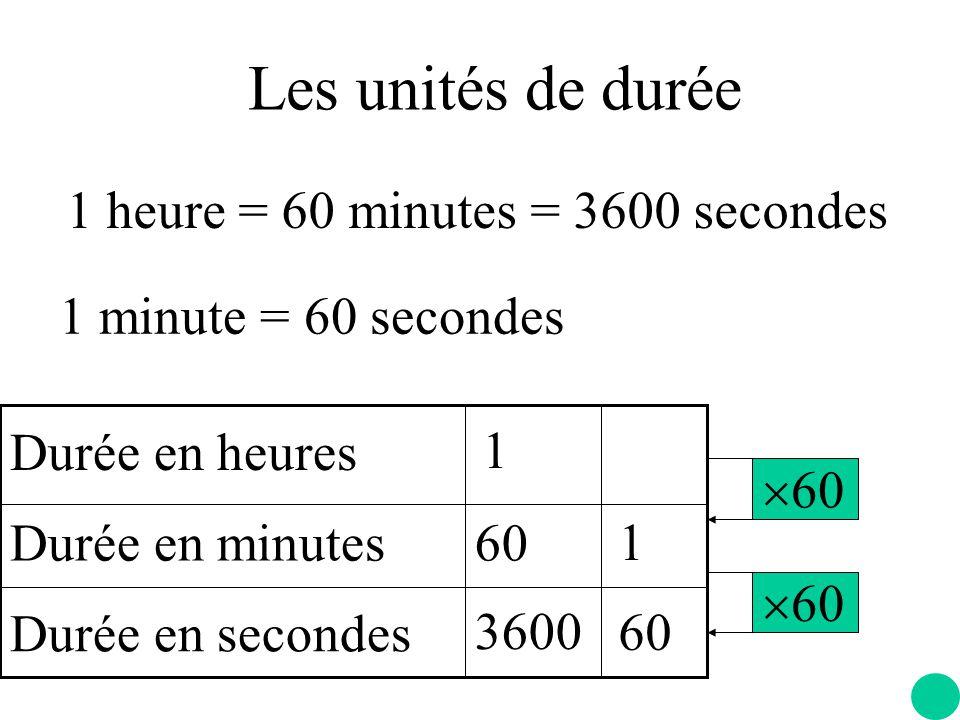 Les unités de durée 1 heure = 60 minutes = 3600 secondes