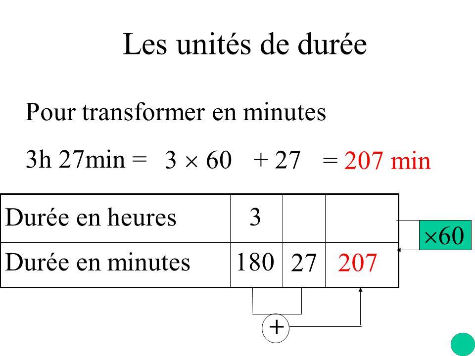 Les unités de durée Pour transformer en minutes 3h 27min = 3  60 + 27
