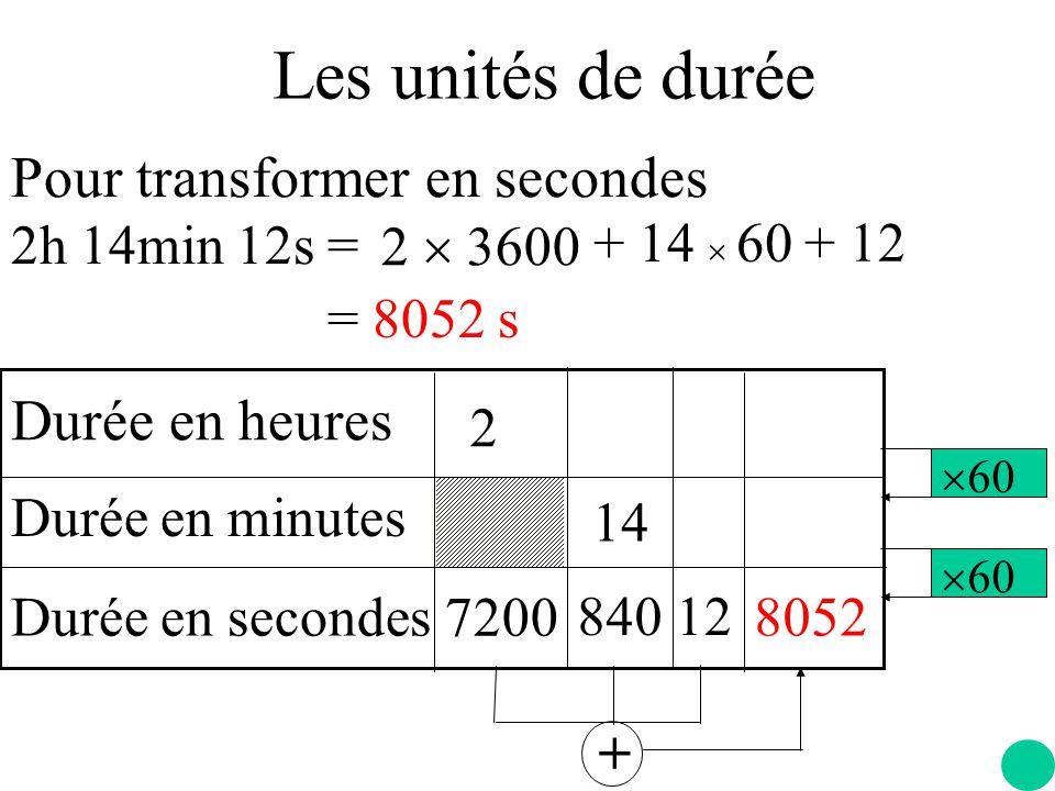 Les unités de durée Pour transformer en secondes Durée en heures +