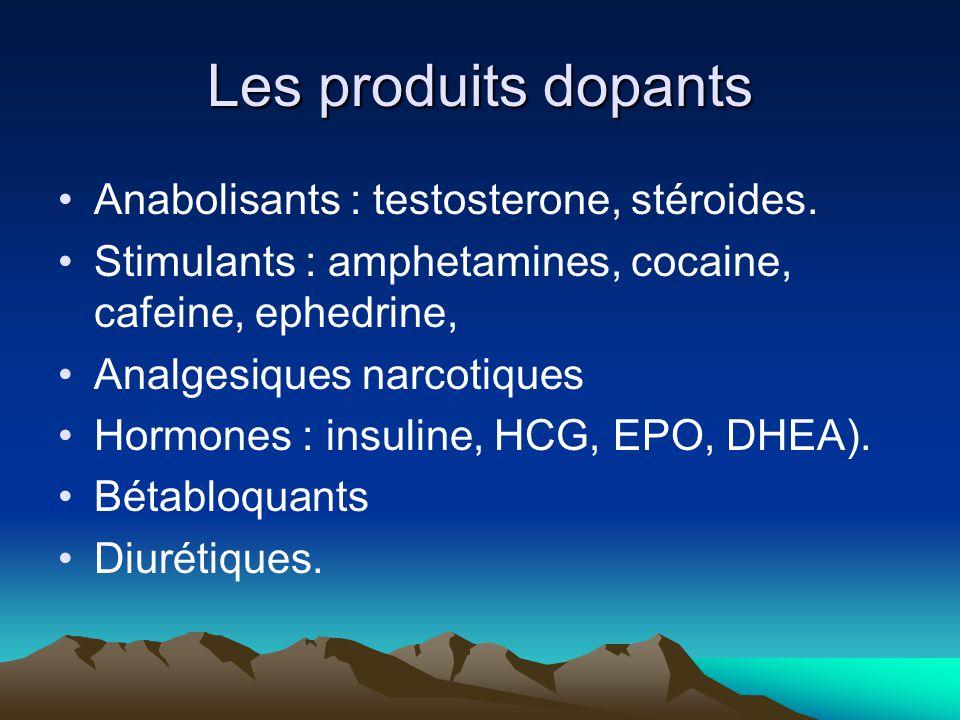 Les produits dopants Anabolisants : testosterone, stéroides.