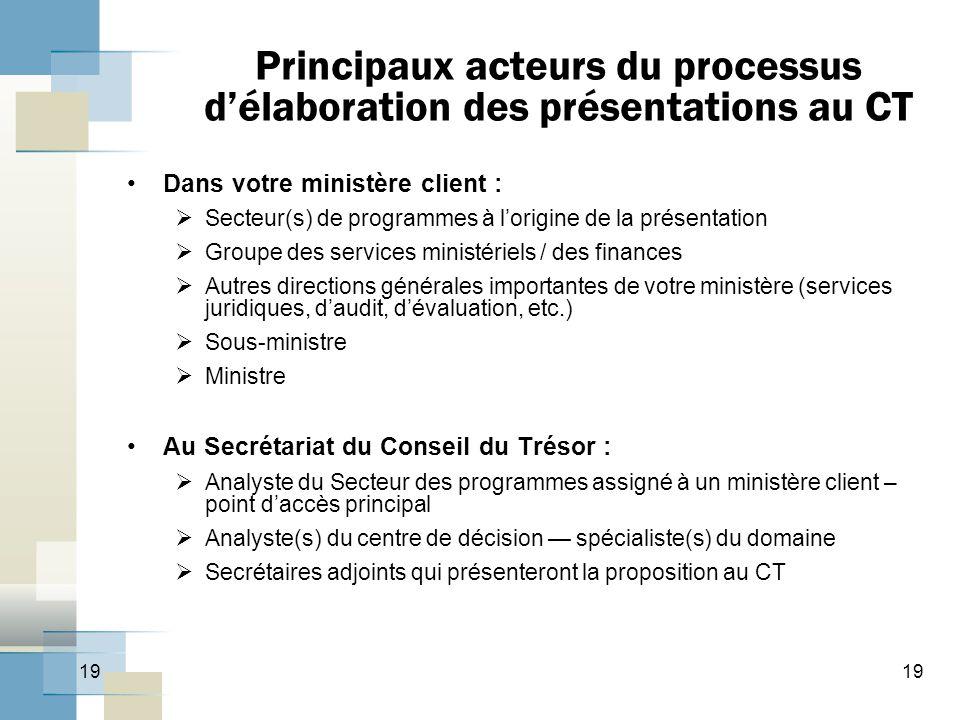 Principaux acteurs du processus d'élaboration des présentations au CT