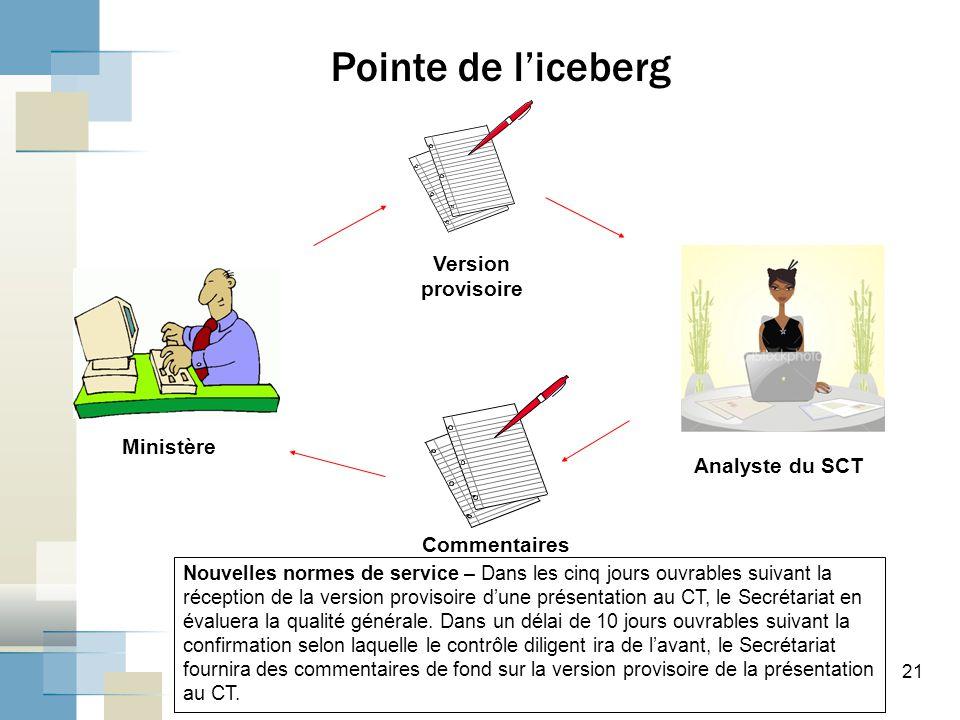 Pointe de l'iceberg Version provisoire Ministère Analyste du SCT