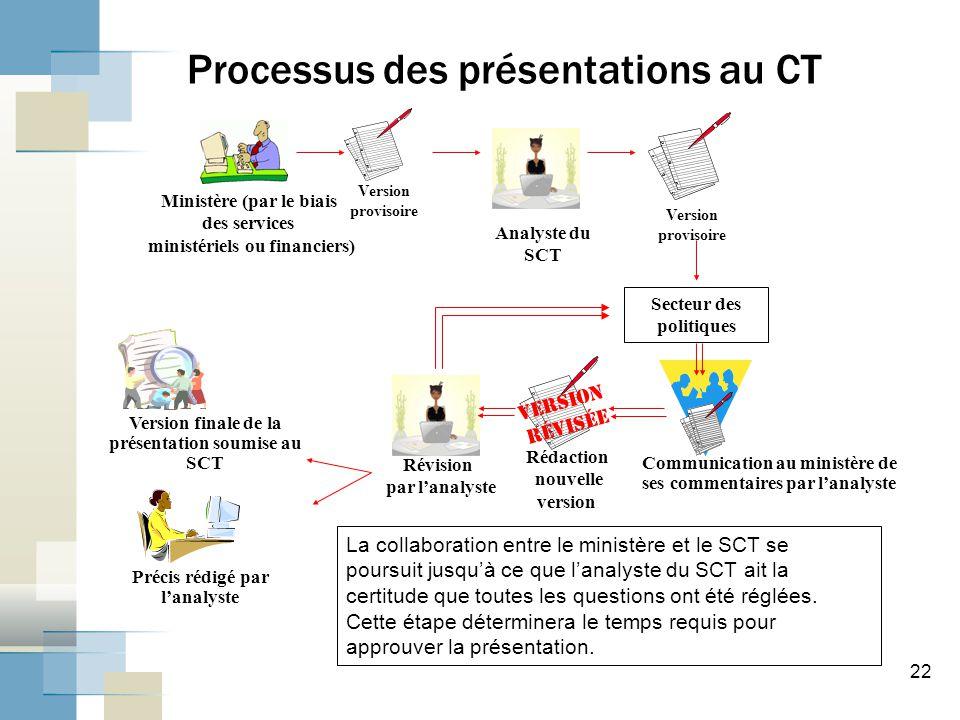 Processus des présentations au CT