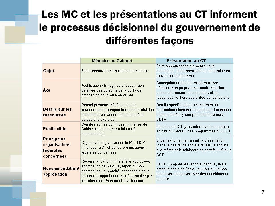 Les MC et les présentations au CT informent le processus décisionnel du gouvernement de différentes façons