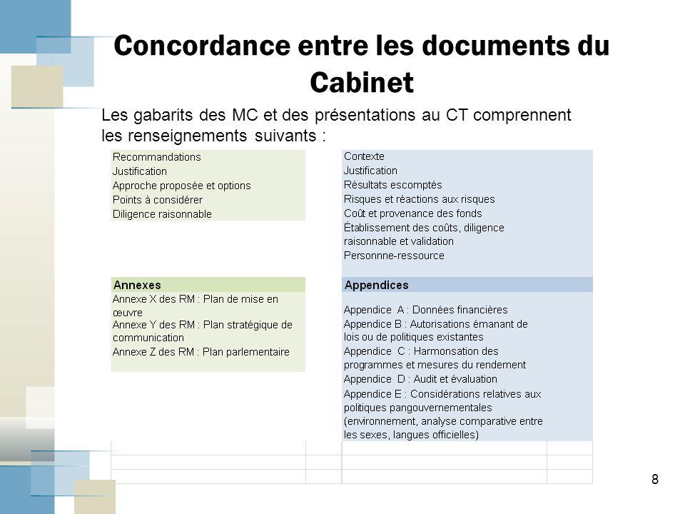 Concordance entre les documents du Cabinet