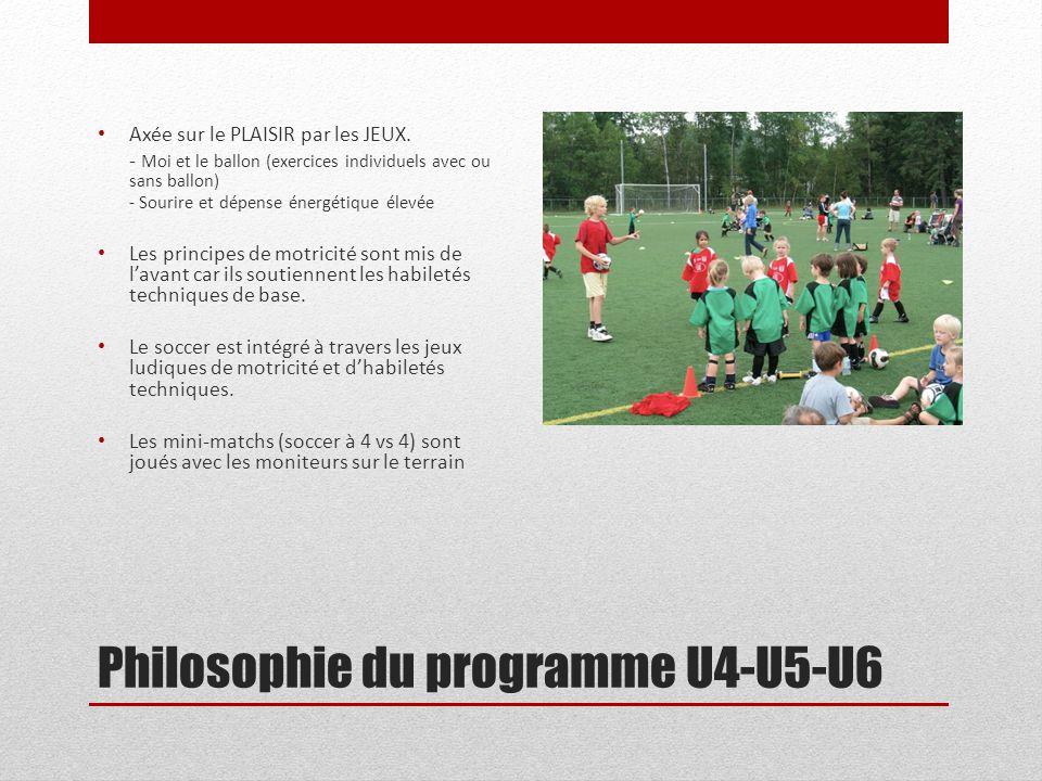 Philosophie du programme U4-U5-U6