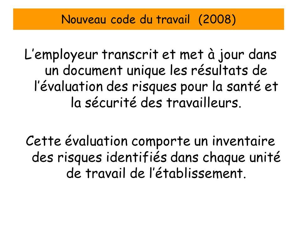 Nouveau code du travail (2008)