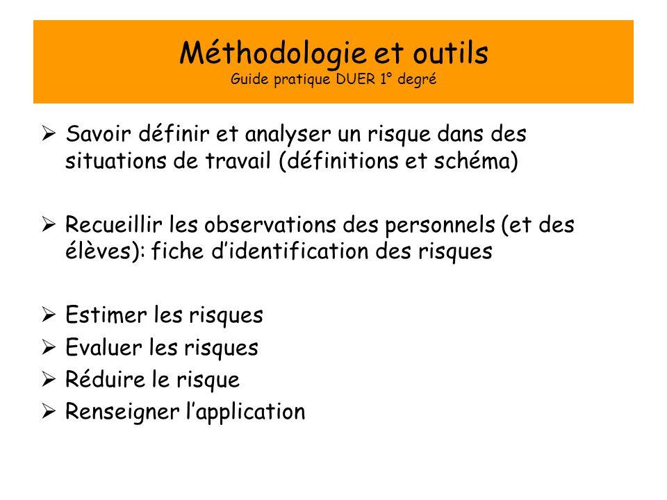 Méthodologie et outils Guide pratique DUER 1° degré