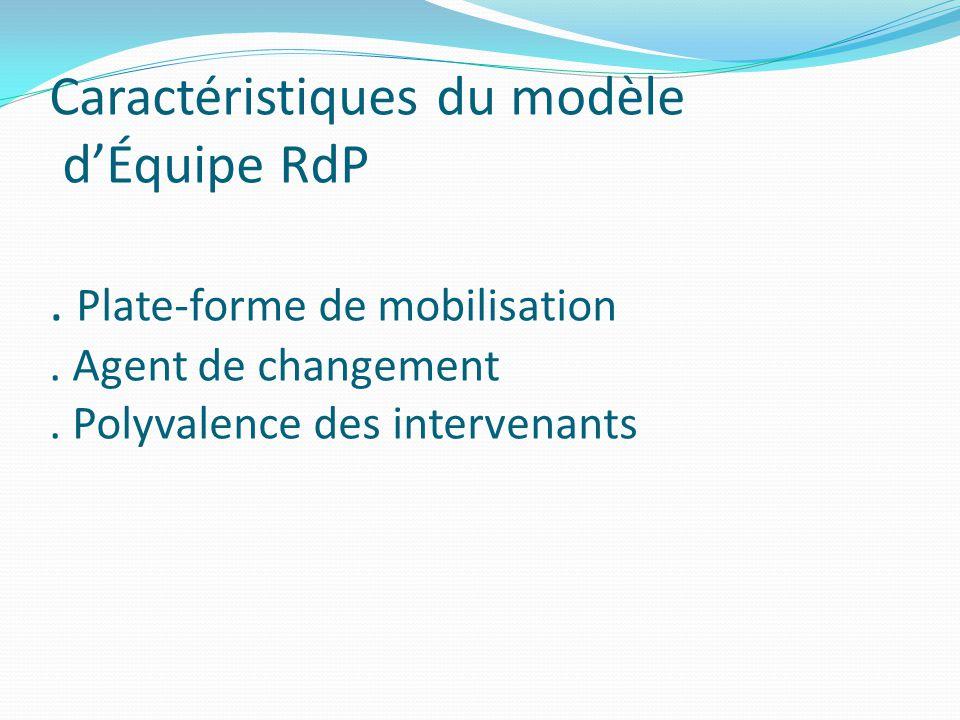 Caractéristiques du modèle d'Équipe RdP. Plate-forme de mobilisation