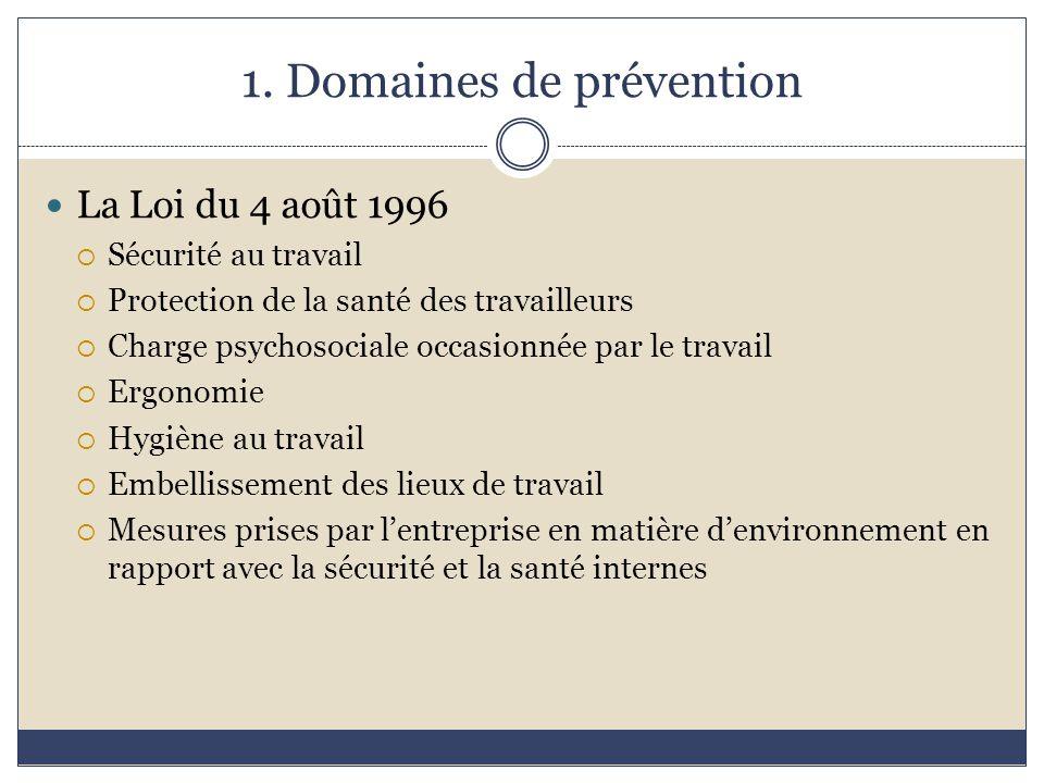 1. Domaines de prévention