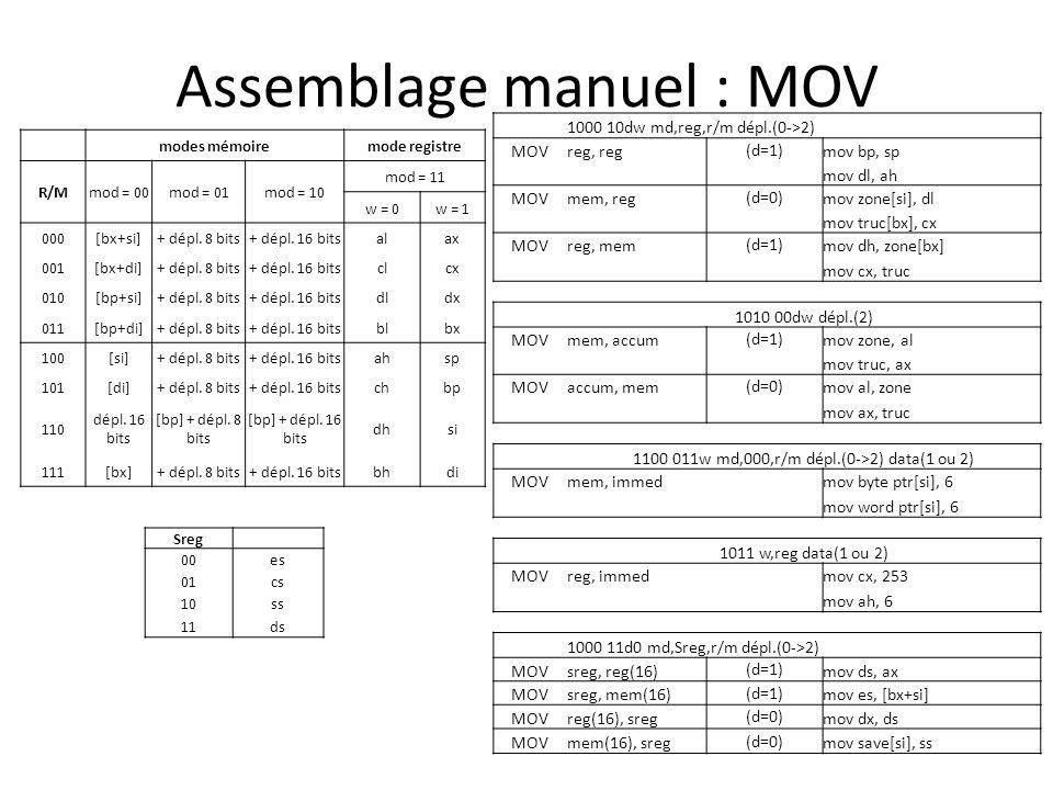 Assemblage manuel : MOV