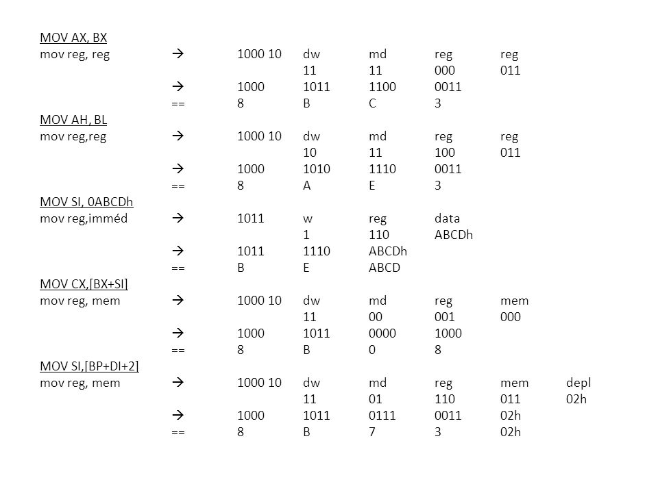 MOV AX, BX mov reg, reg  1000 10 dw md reg reg. 11 11 000 011.  1000 1011 1100 0011. == 8 B C 3.