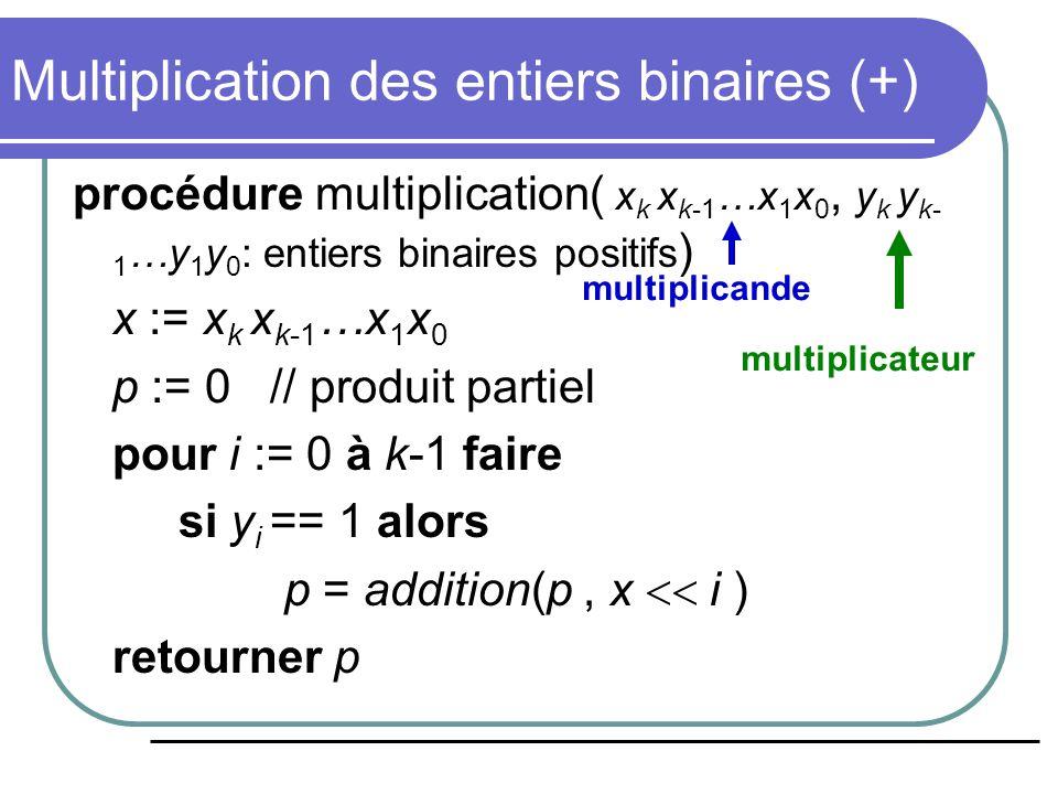 Multiplication des entiers binaires (+)