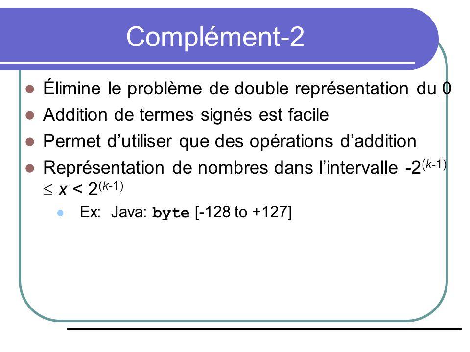 Complément-2 Élimine le problème de double représentation du 0