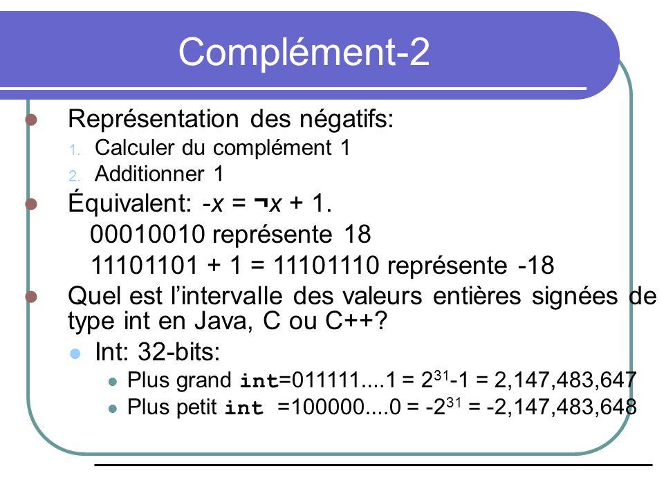 Complément-2 Représentation des négatifs: Équivalent: -x = ¬x + 1.