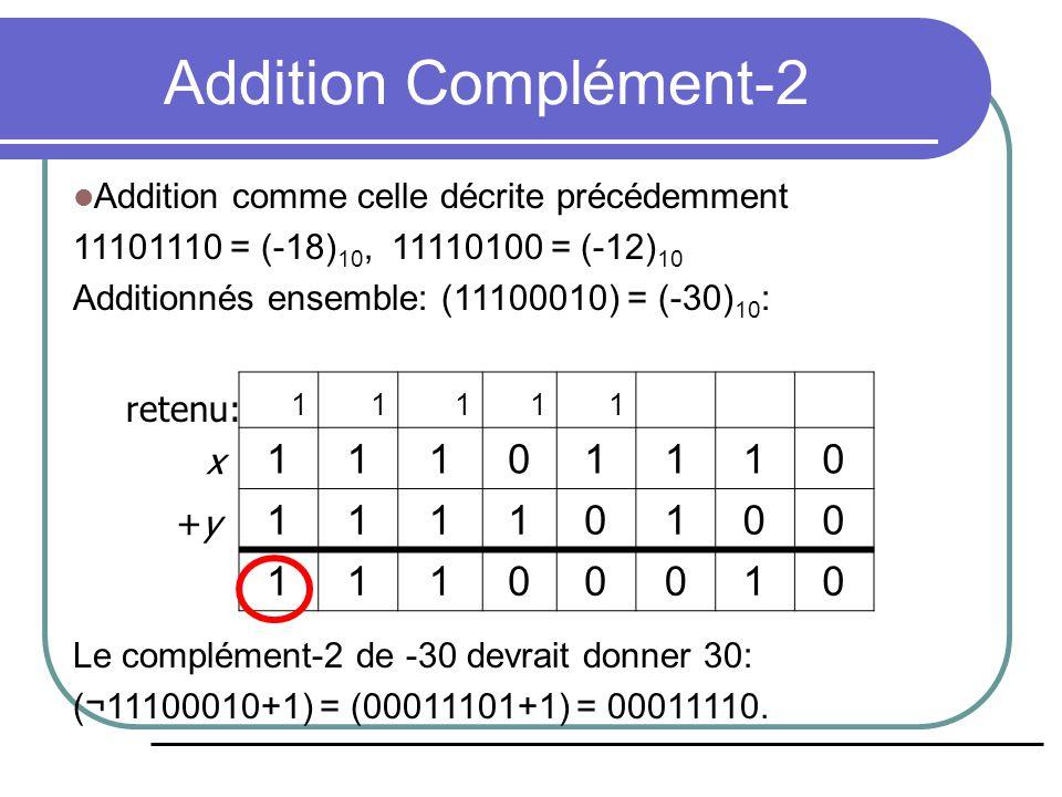 Addition Complément-2 Addition comme celle décrite précédemment