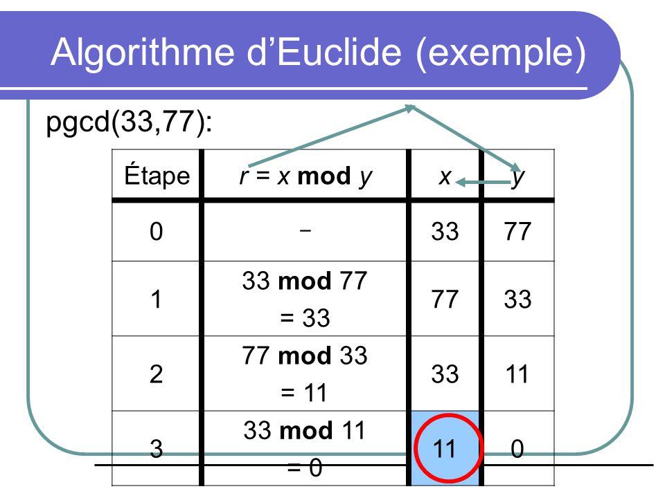 Algorithme d'Euclide (exemple)