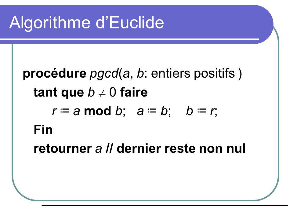 Algorithme d'Euclide procédure pgcd(a, b: entiers positifs )