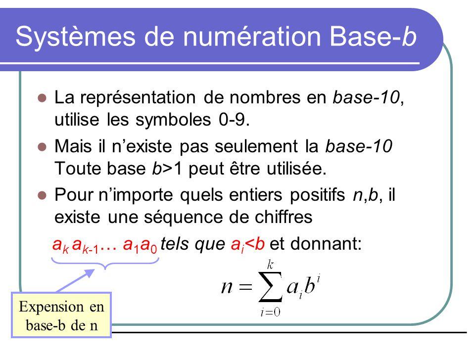Systèmes de numération Base-b
