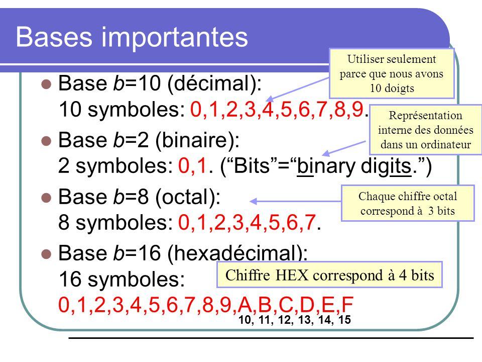 Bases importantes Utiliser seulement parce que nous avons 10 doigts. Base b=10 (décimal): 10 symboles: 0,1,2,3,4,5,6,7,8,9.