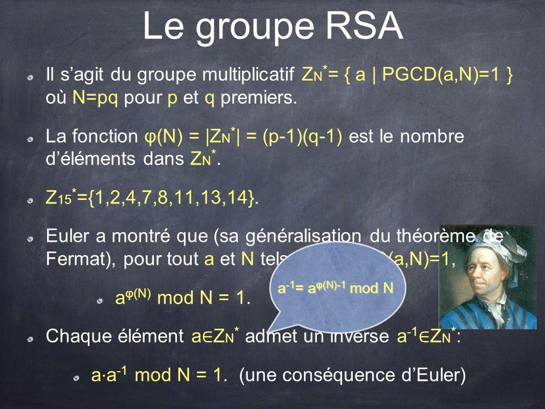 Le groupe RSA Il s'agit du groupe multiplicatif ZN*= { a | PGCD(a,N)=1 } où N=pq pour p et q premiers.