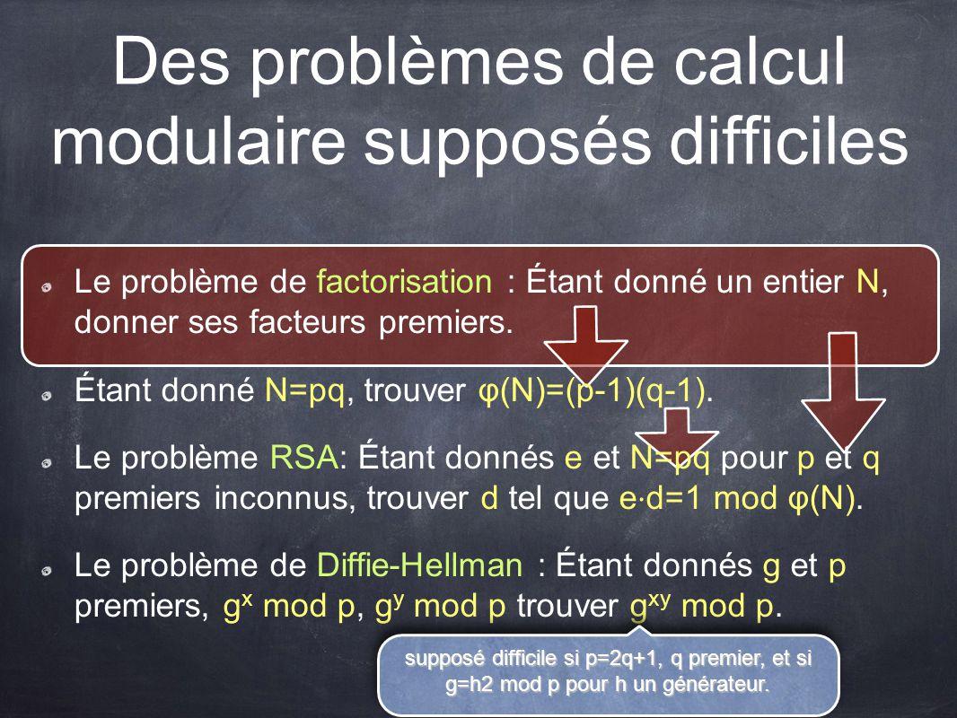 Des problèmes de calcul modulaire supposés difficiles
