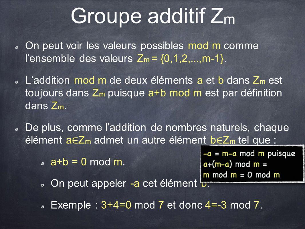 Groupe additif Zm On peut voir les valeurs possibles mod m comme l'ensemble des valeurs Zm = {0,1,2,...,m-1}.